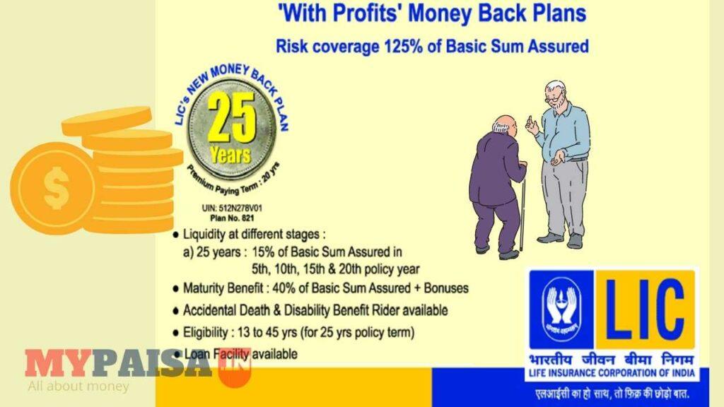 money back plan