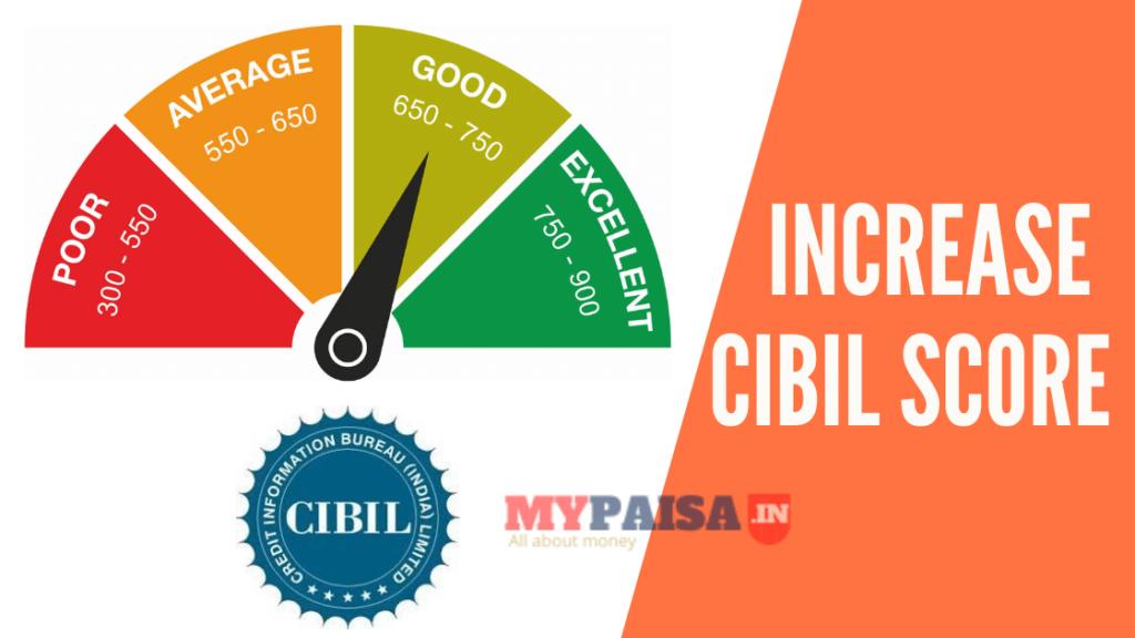 CIBIL score